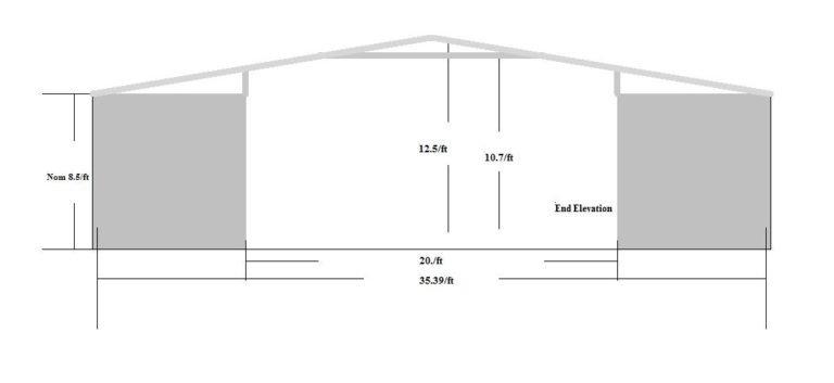 GB36 diagram